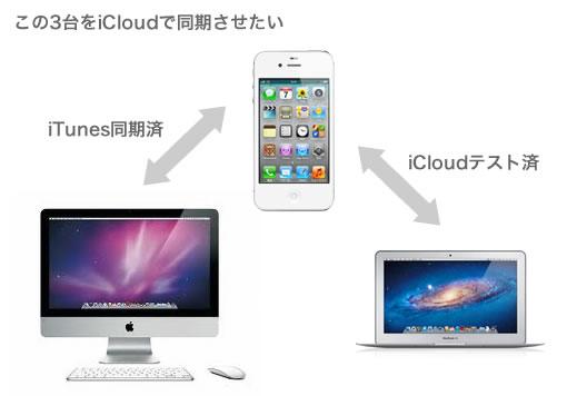 icloud_img1.jpg