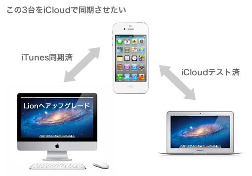 icloud_img2.jpg