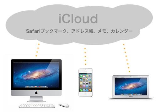 icloud_img5.jpg